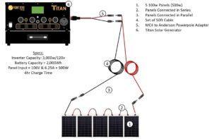 Titan 500 Setup Diagram