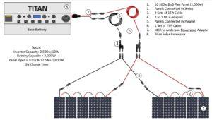 Titan 1000 Kit Diagram
