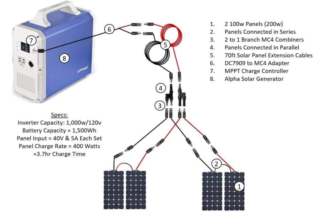 Alpha Connection Diagram