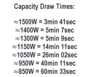 Apex Draw Times