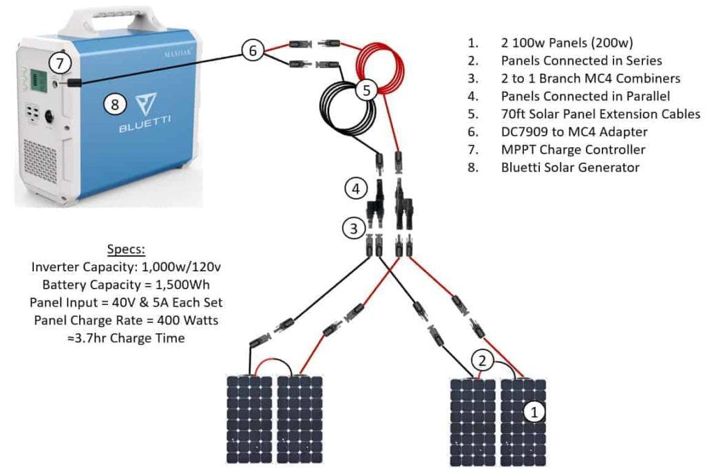 Bluetti Connection Diagram