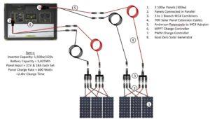 Goal Zero Yeti 1400 Wiring Diagram